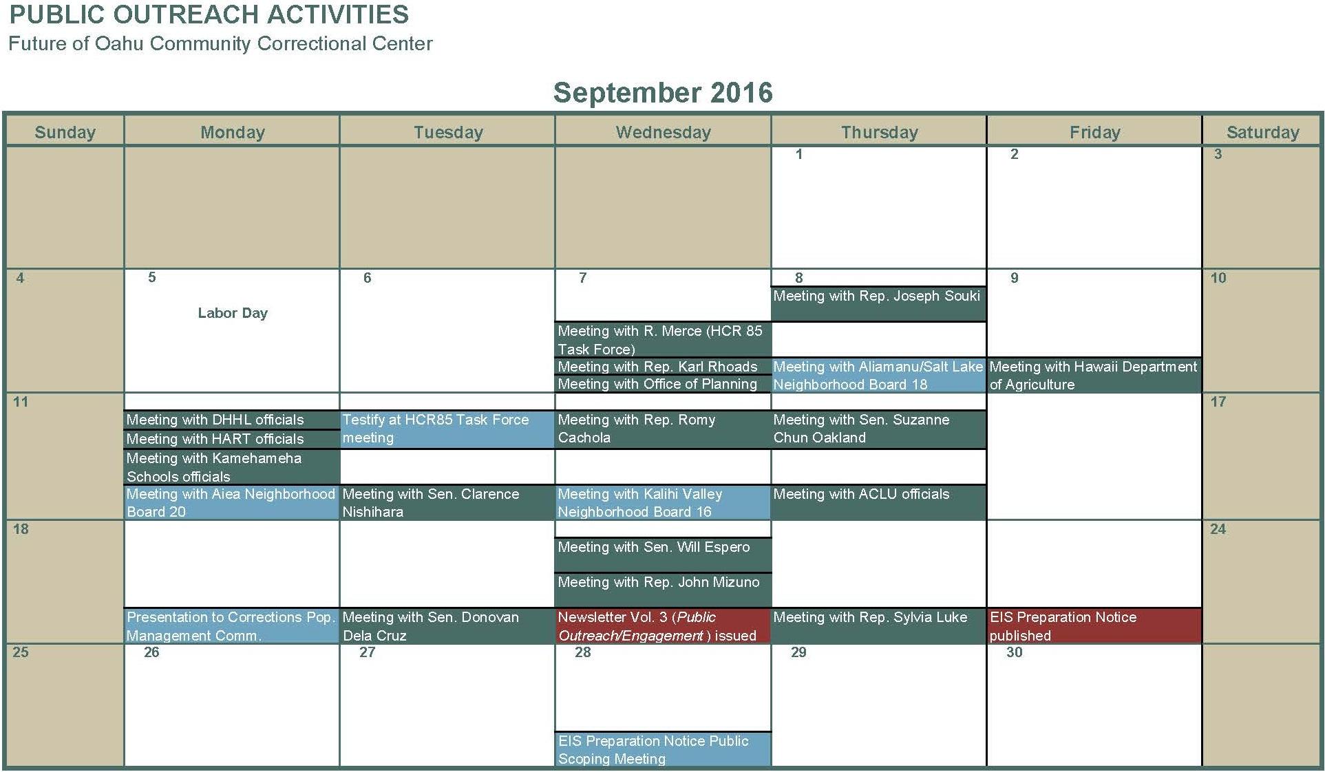 September 2016 Meetings attended