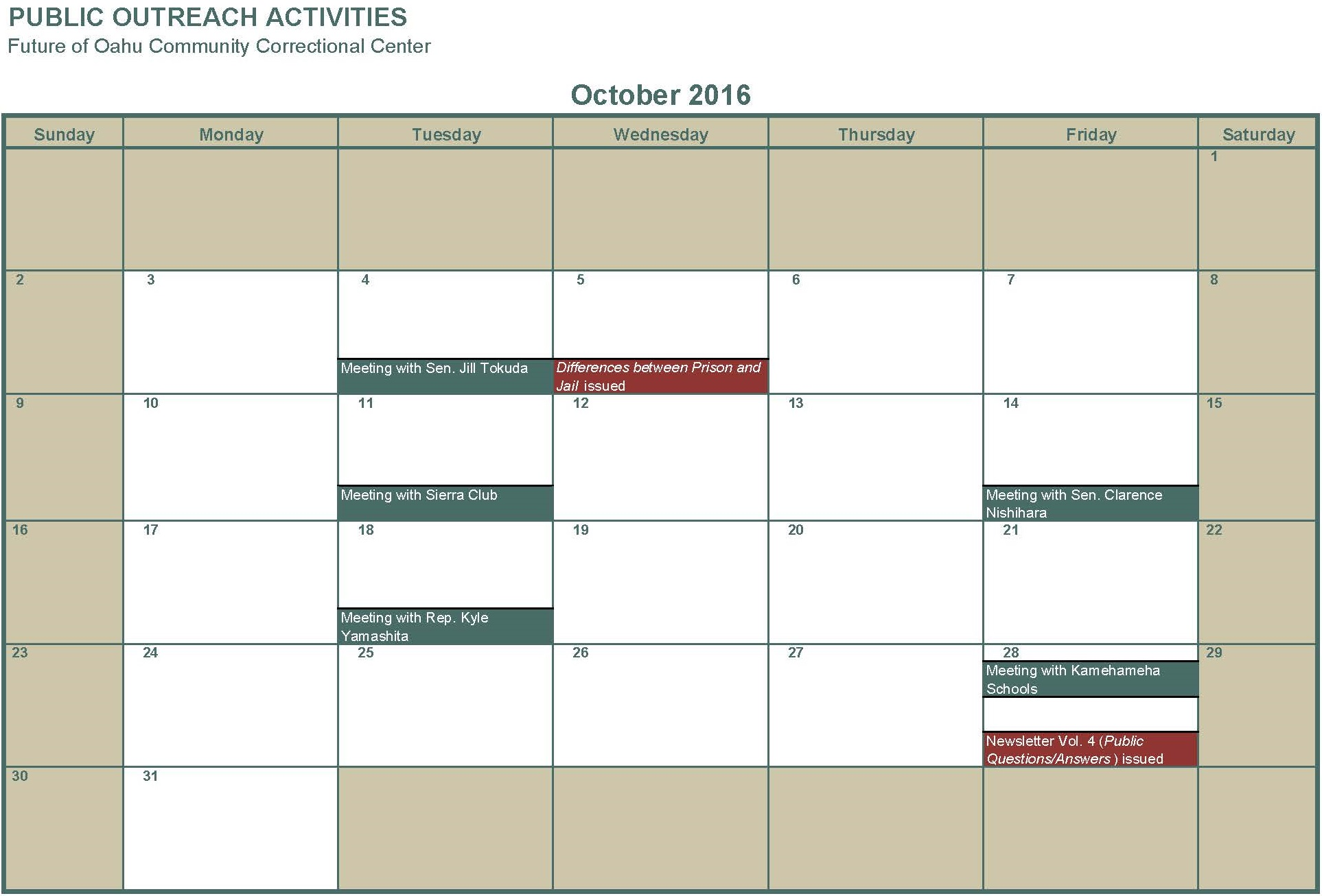 October 2016 Meetings attended