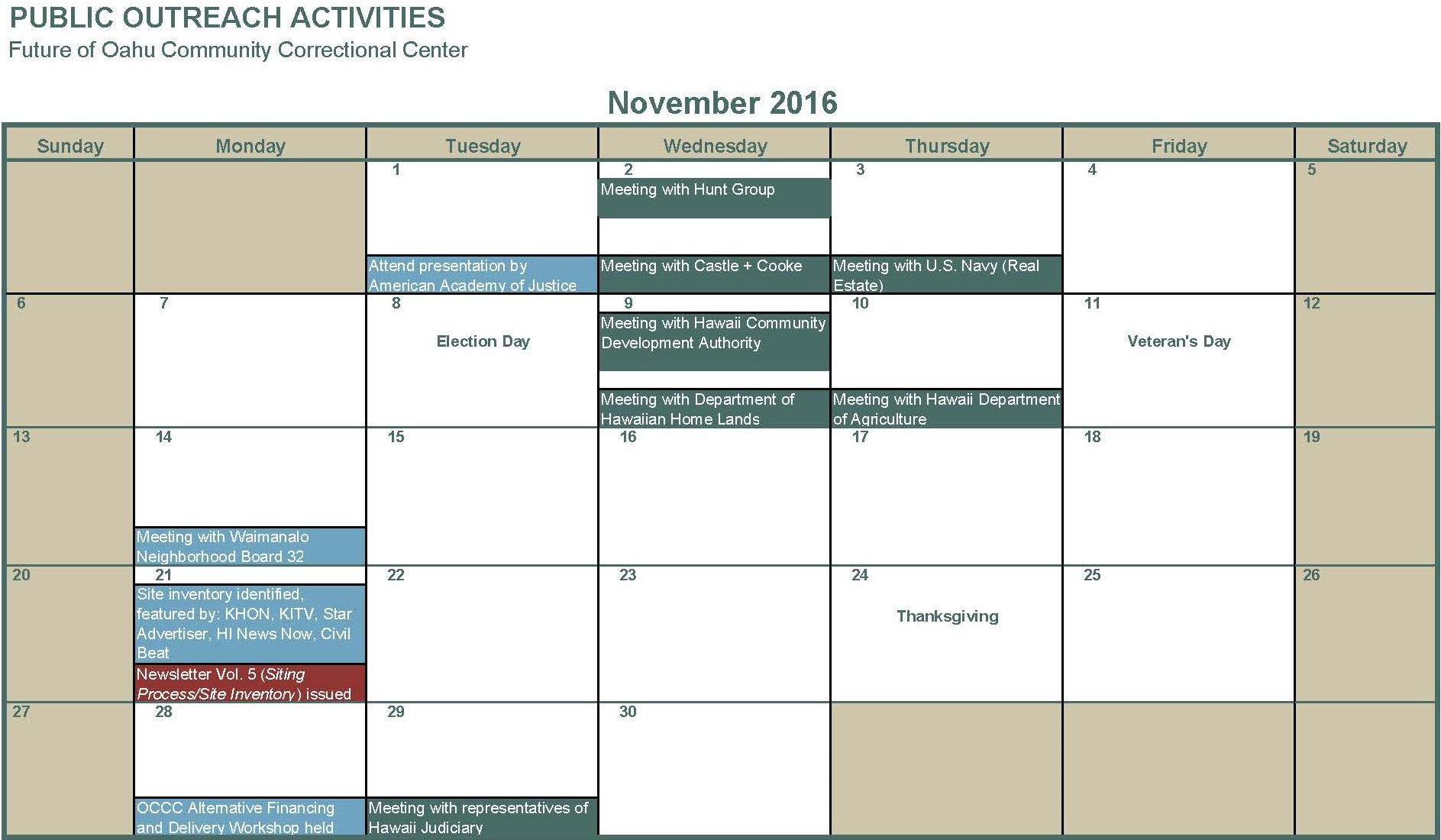 November 2016 Meetings attended