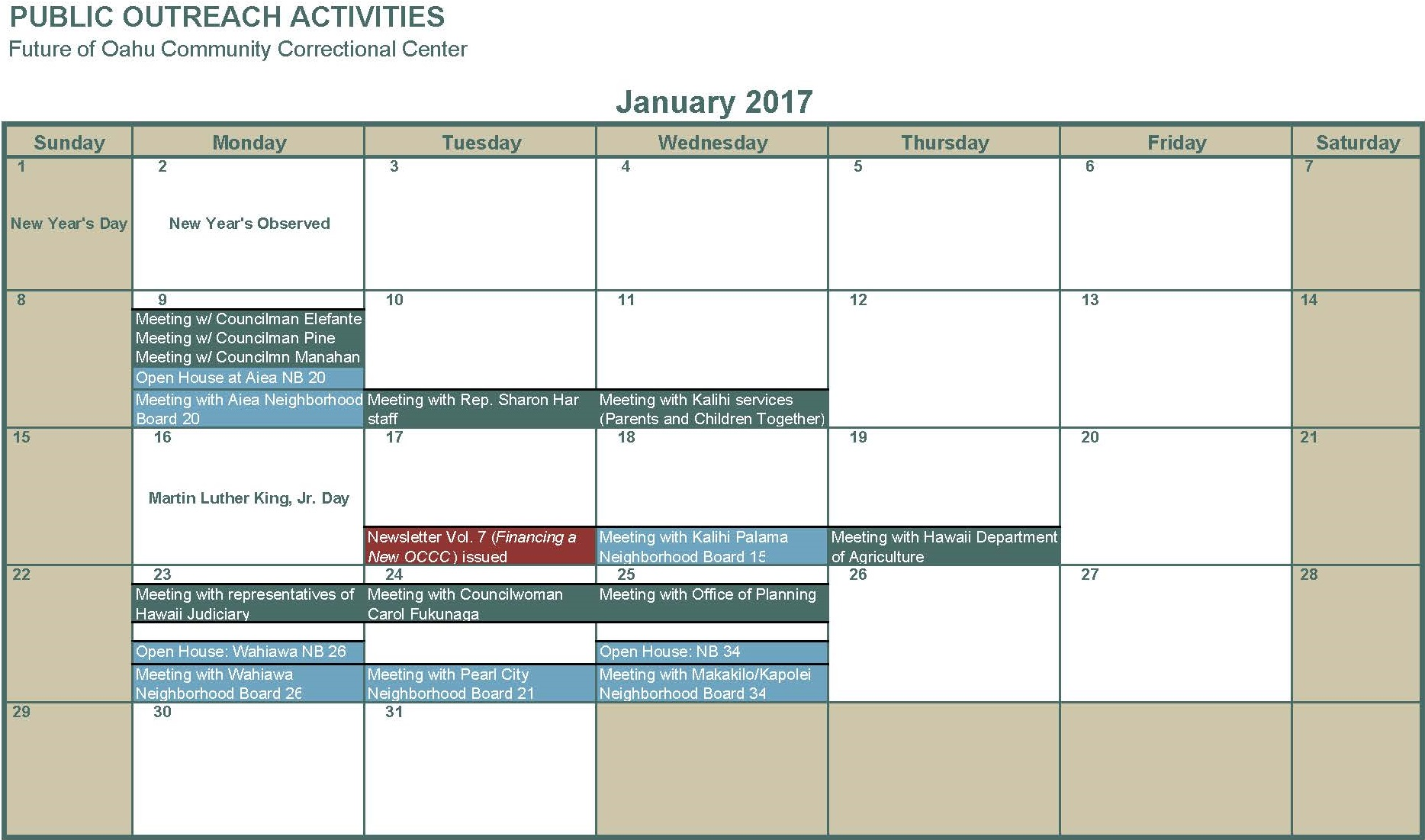 January 2017 Meetings with Council members Representatives and agencies