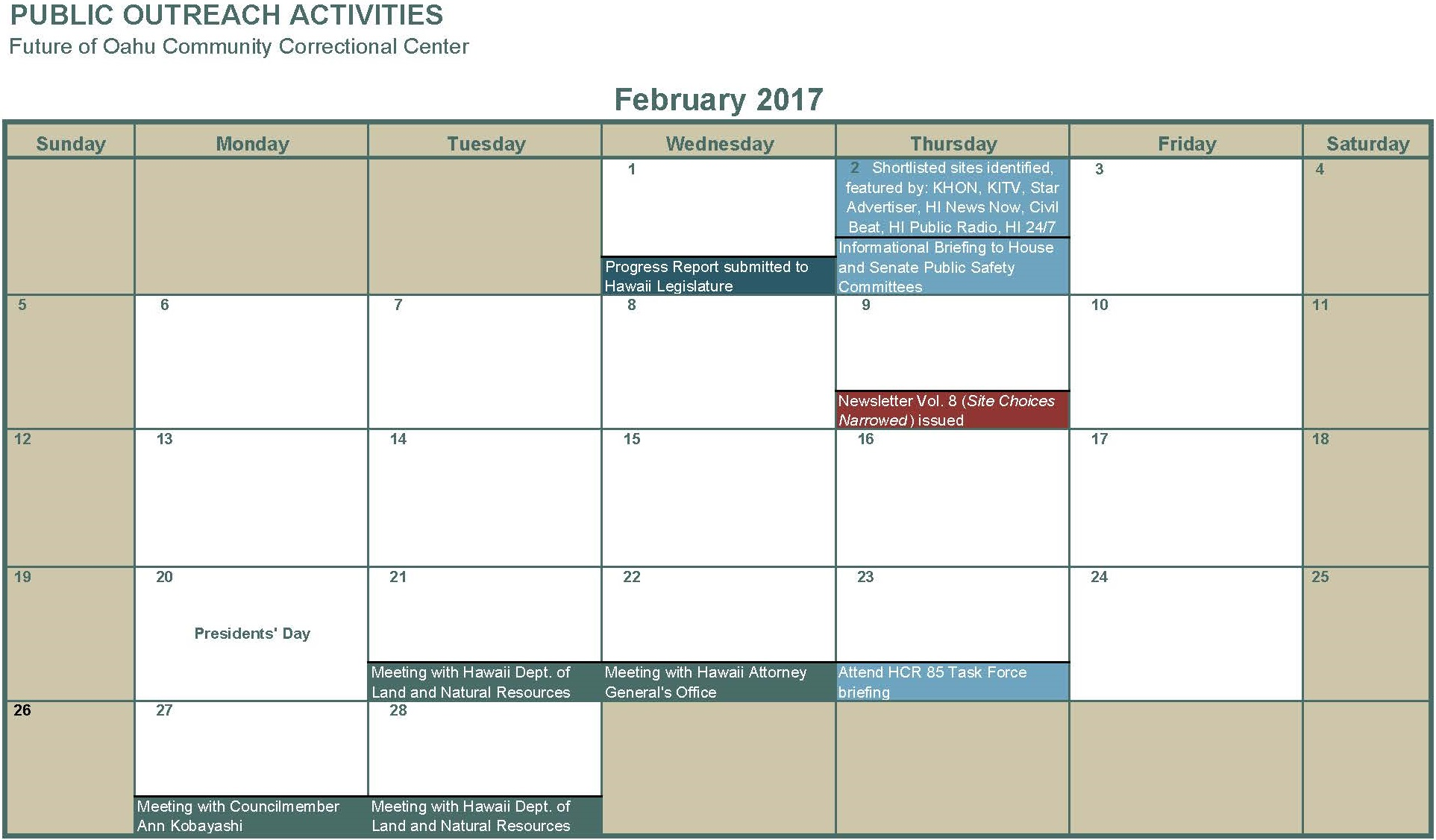 February 2017 Meetings with DLNR Attorney Generals Office Council member Ann Kobayashi
