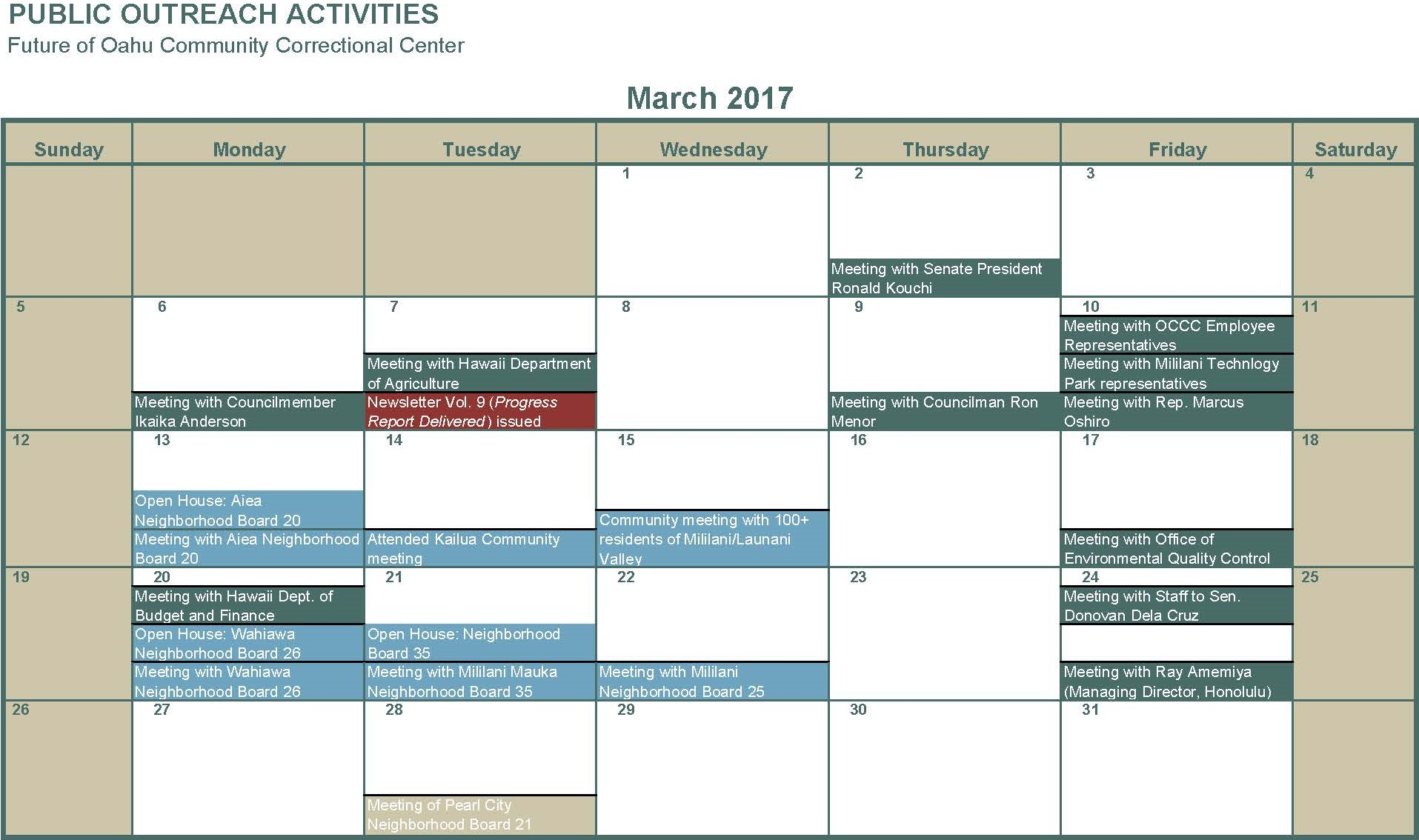March 2017 Meetings with Senators Representatives Council members Attendance at neighborhood board meetings