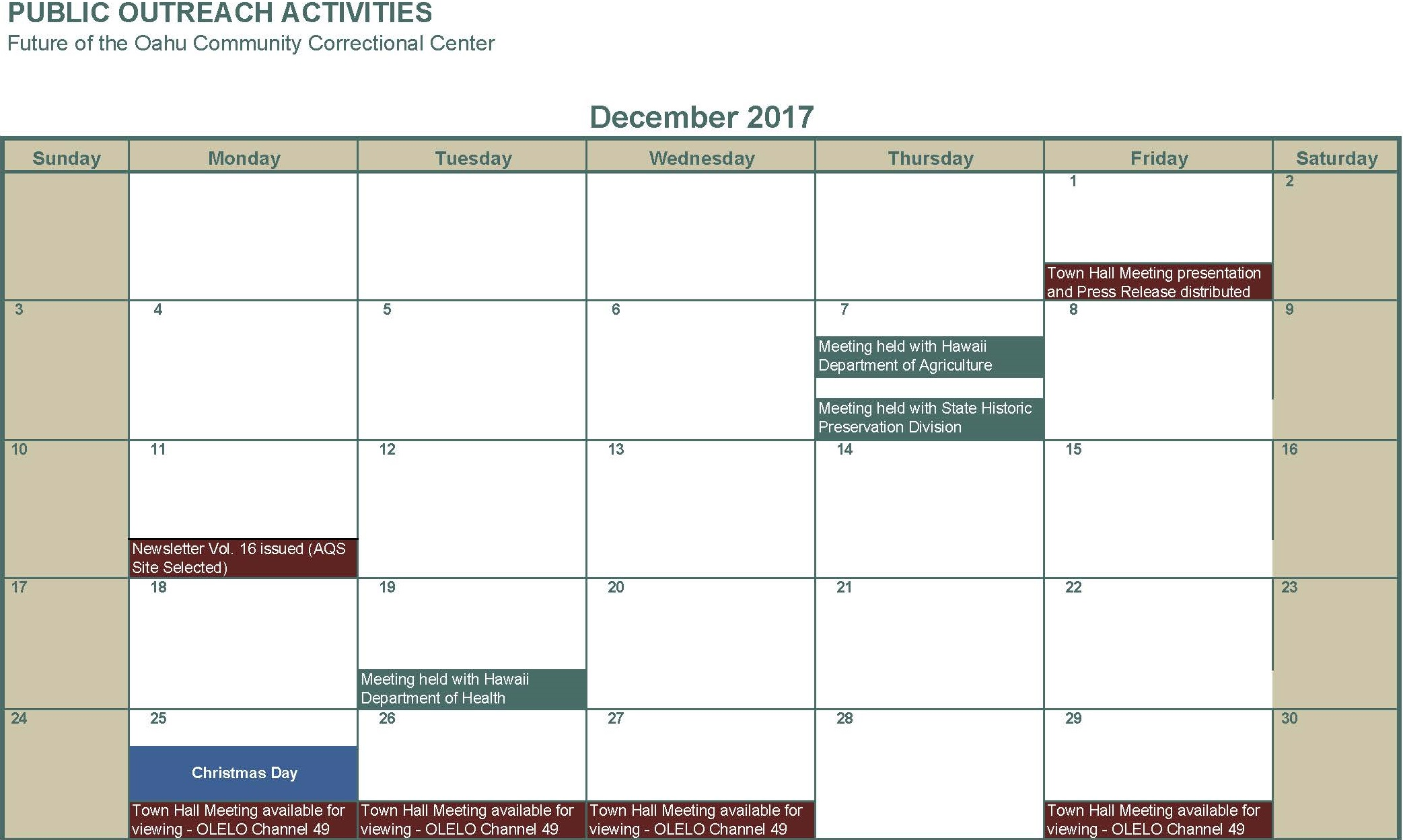 December 2017 Meetings held with Department of Agriculture Historic Preservation Divison and Department of Health